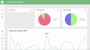 VentureTel Admin Dashboard (BETA)
